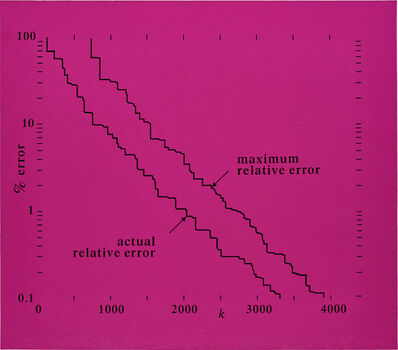 "Bernar Venet, 'Related to: ""Maximum Relative Error, Actual Relative Error""', 2001"