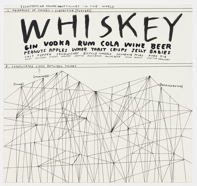 David Shrigley, 'Untitled (Whiskey...)', 1998