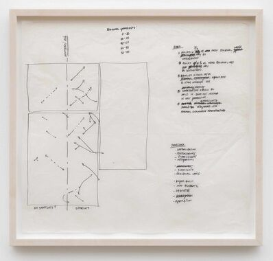 Marshall Brown, 'Entropy, Rules, Definitions', 2012
