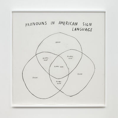 Christine Sun Kim, 'Pronouns in American Sign Language', 2020