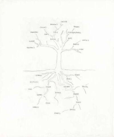 David Byrne, 'Human Content', 2002