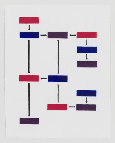 James Siena, 'Logic Package Sequence: Purple', 2013-2014