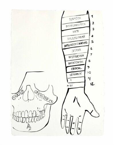 Andy Warhol, 'Physiological Diagram'