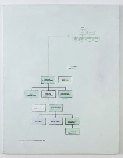 Mark Flood, 'Glassell School Flowchart,', 1992