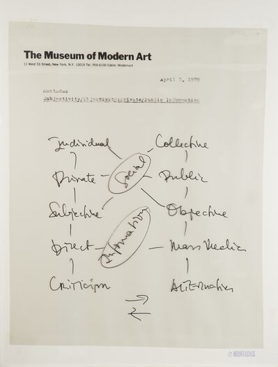 Antoni Muntadas, 'On Subjectivity, MoMA', 1979
