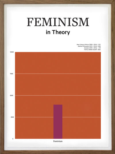Toril Johannessen, 'Feminism in Theory', 2015