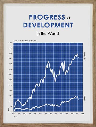 Toril Johannessen, 'Words and Years - Progress vs Development in the World', 2016