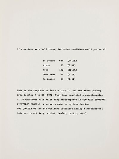 Hans Haacke, 'Untitled', 1973