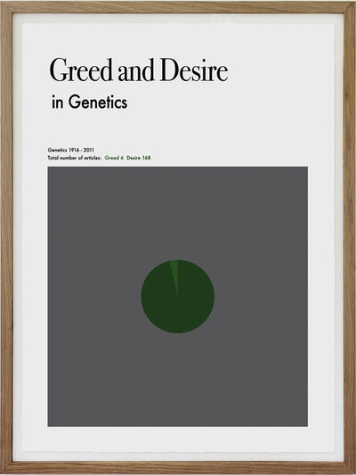 Toril Johannessen, 'Greed and Desire in Genetics', 2011