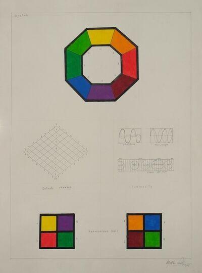 Alejandro Puente, 'Sistema de color', 1968