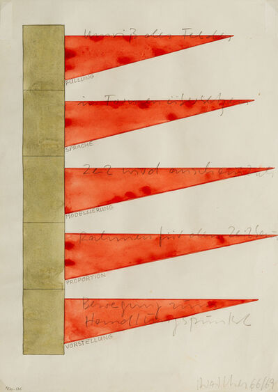Franz Erhard Walther, 'Werkzeichnung #28', 1968-1970