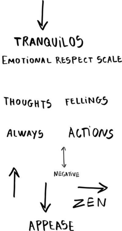 Momu & No Es, ' Emotional Respect', 2018