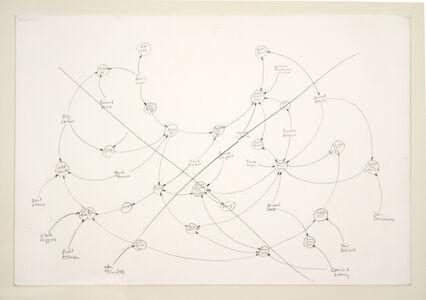Mark Lombardi, 'Mezzaluna X', ca. 1999