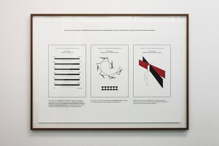 Falke Pisano, 'The Body in Crisis, Prints for Prison Work', 2013