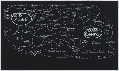 Jeremy Deller, 'History of The World', 1998