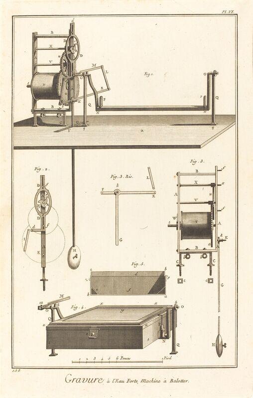 'Gravure à l'Eau Forte, Machine à Balotter: pl. VI', 1771/1779, Print, Engraving on laid paper, National Gallery of Art, Washington, D.C.