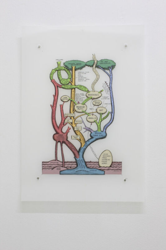 Ward Shelley, 'Bohemian Tree ', 2010, Painting, 2009/2010, oil paint and toner on Mylar (polyester film), The Flat - Massimo Carasi