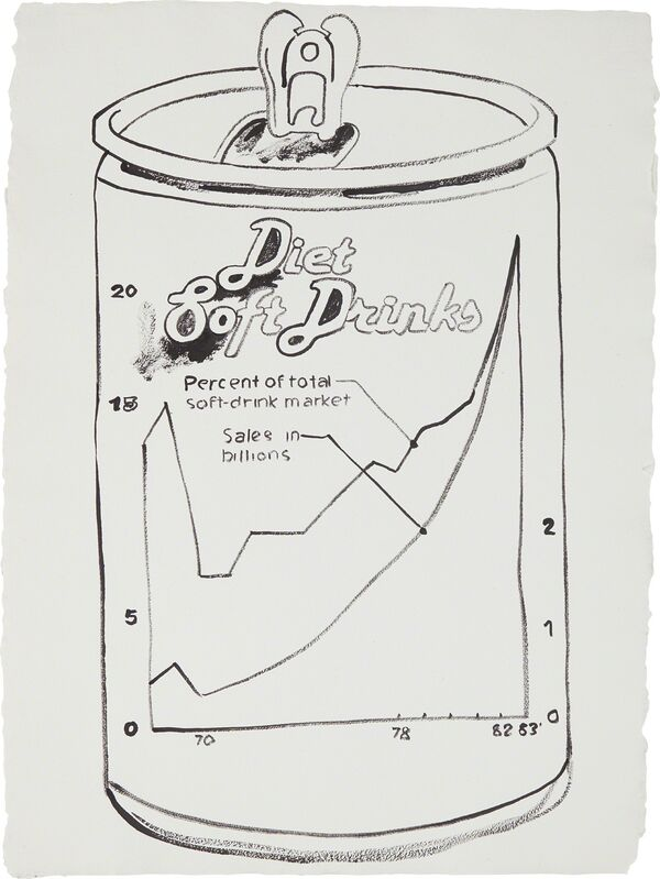 Andy Warhol, 'Diet Soft Drinks', 1983-1984, Mixed Media, Synthetic polymer paint on HMP paper, Phillips