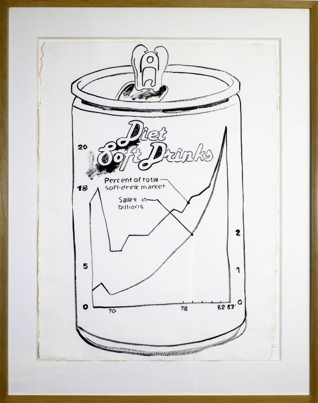 Andy Warhol, 'Diet Soft Drinks', 1983/84, Drawing, Collage or other Work on Paper, Synthetic polymer paint on HMP paper, Curio