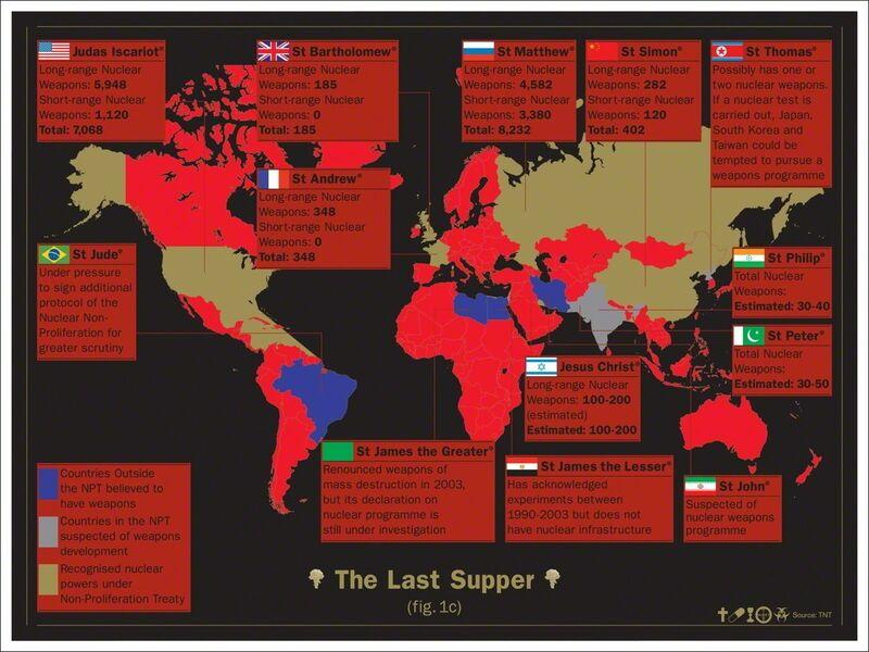 Damien Hirst, 'The Last Supper', 2005, Ephemera or Merchandise, Stone Lithograph, ArtWise