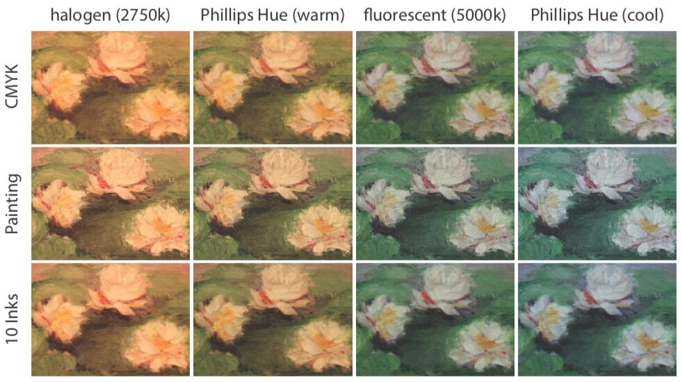 Color accuracy under different light sources. Courtesy of MIT CSAIL