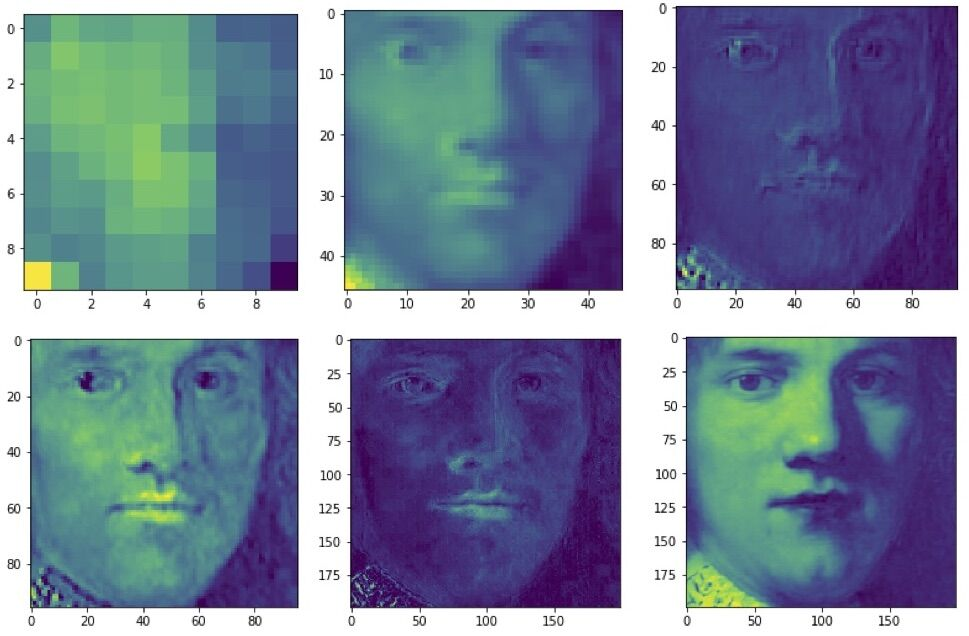 """""""Activation layers"""" of A-Eye's neural network when it analyzed the 400x400-pixel face fragment at the top of Rembrandt's  Portrait of a Young Gentleman.  Image courtesy of Steven and Andrea Frank."""