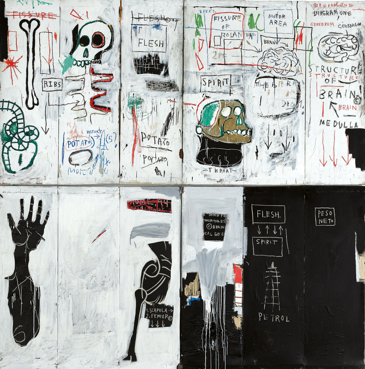 Jean-Michel Basquiat, Flesh and Spirit, 1982-3. © 2018 Estate of Jean-Michel Basquiat / Artists Rights Society (ARS), New York, NY. Courtesy of Sotheby's.