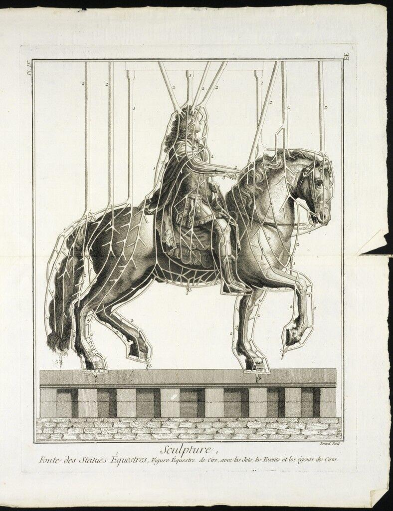 Sculpture, Fontes des Statues �questres, Figure Equestre de Cire, avec les Jets, les Events et les 'gouts des Cires