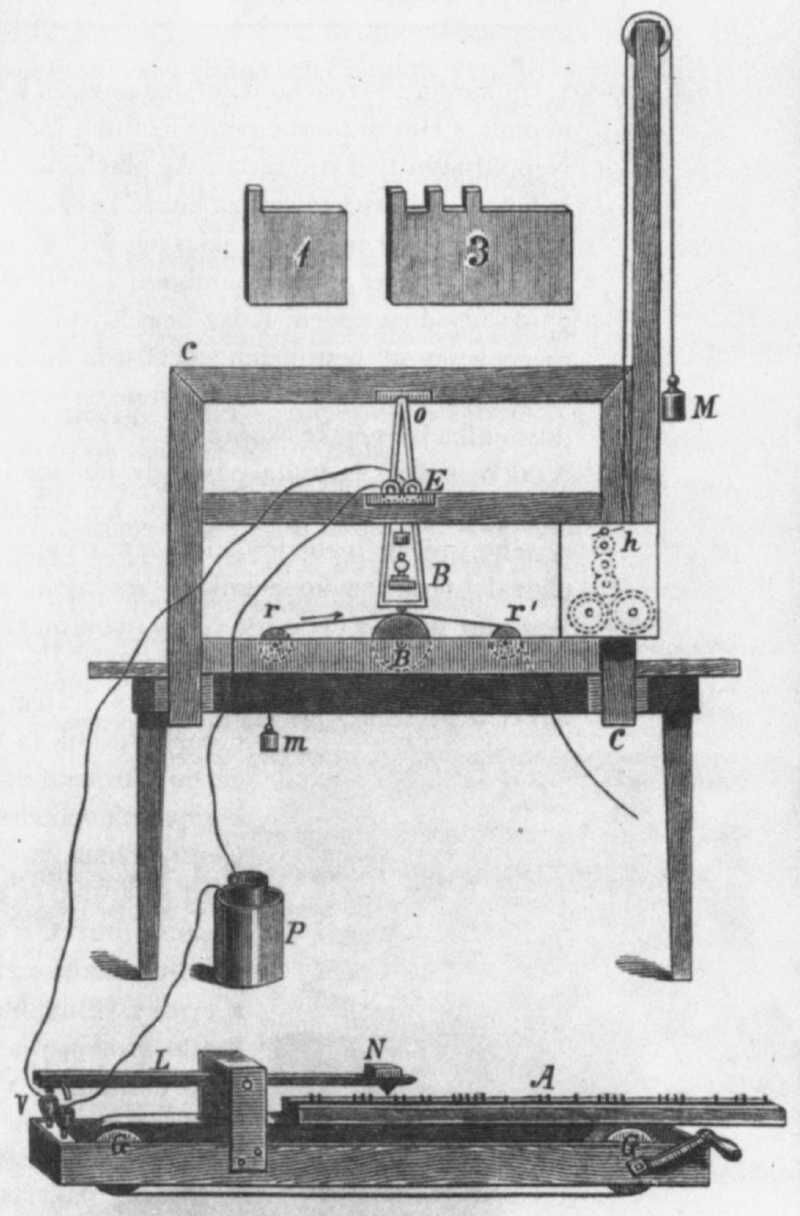 The patent for Morse's telegraph. Image: Wikimedia Commons