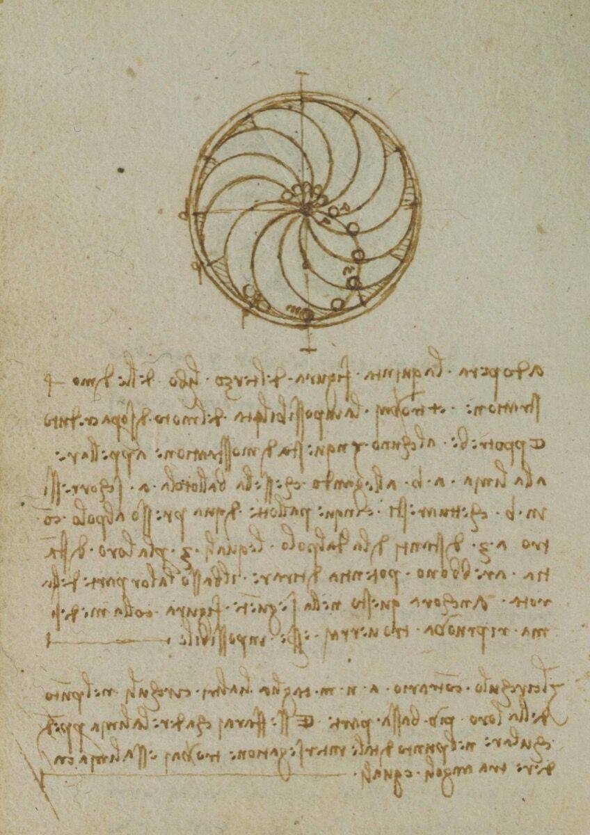 Leonardo da Vinci, Codex Forster I, late 15th–early 16th century. © Victoria and Albert Museum, London.