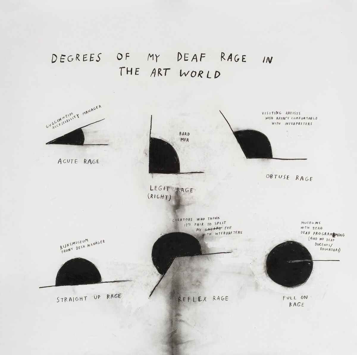Christine Sun Kim, Degrees of My Deaf Rage in The Art World, 2018. Courtesy of the artist; White Space, Beijing; and the Whitney Biennial.