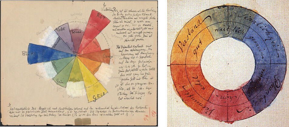 Left: Paul Klee's color chart, from his notes. Image via Zentrum Paul Klee; Right: Goethe's color wheel, published in Theory of Colours. Image via Wikimedia Commons.