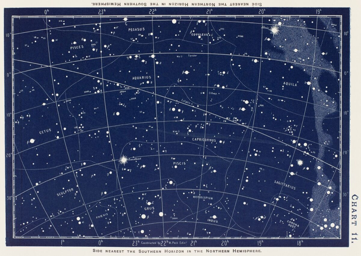 Chart from William Peck, A Handbook and Atlas of Astronomy, 1891. Photo by Science Museum/SSPL/Getty Images.
