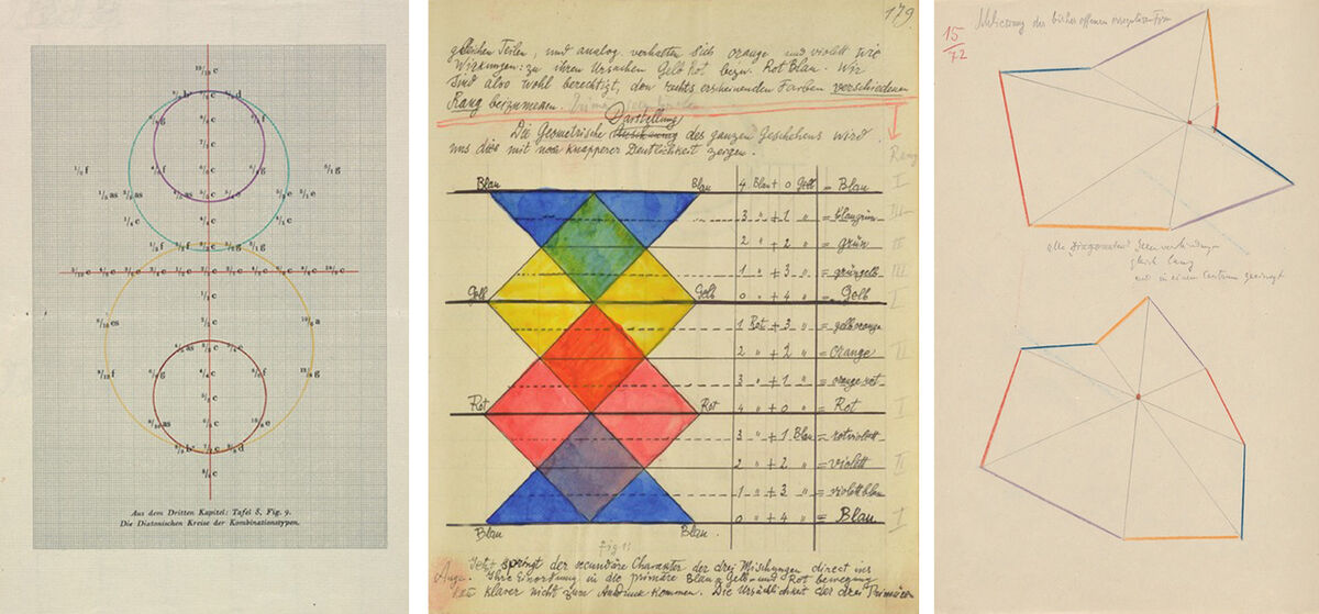 Pages from Paul Klee's notes. Images via Zentrum Paul Klee.